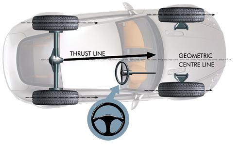 Thrust Front Wheel Alignment